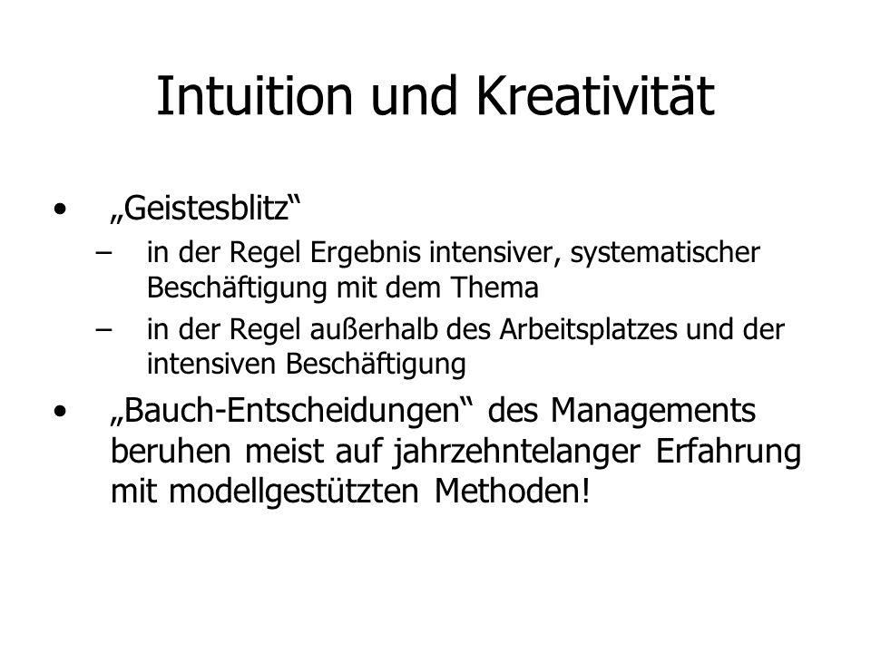 Intuition und Kreativität Geistesblitz – –in der Regel Ergebnis intensiver, systematischer Beschäftigung mit dem Thema – –in der Regel außerhalb des A