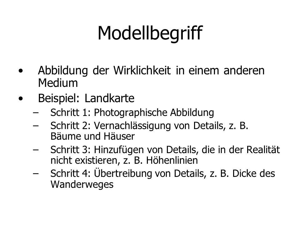 Modellbegriff Abbildung der Wirklichkeit in einem anderen Medium Beispiel: Landkarte – –Schritt 1: Photographische Abbildung – –Schritt 2: Vernachlässigung von Details, z.