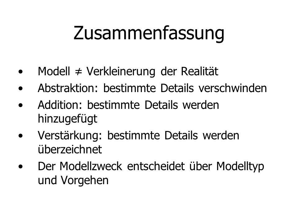 Zusammenfassung Modell Verkleinerung der Realität Abstraktion: bestimmte Details verschwinden Addition: bestimmte Details werden hinzugefügt Verstärkung: bestimmte Details werden überzeichnet Der Modellzweck entscheidet über Modelltyp und Vorgehen