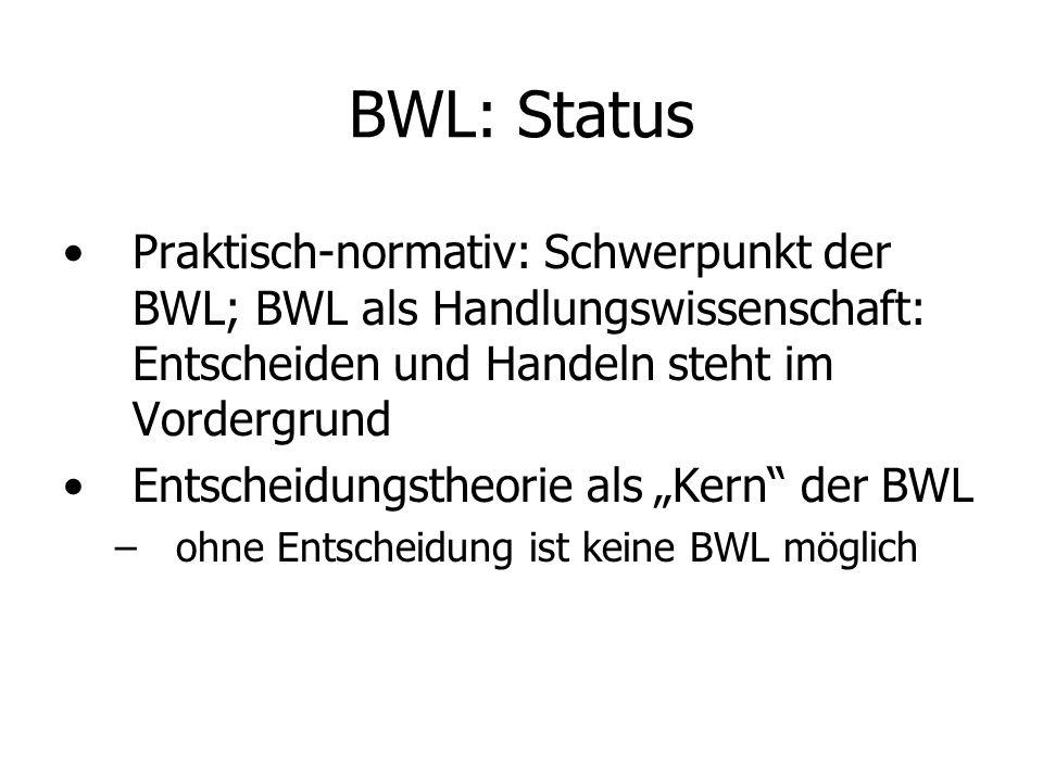 BWL: Status Praktisch-normativ: Schwerpunkt der BWL; BWL als Handlungswissenschaft: Entscheiden und Handeln steht im Vordergrund Entscheidungstheorie als Kern der BWL – –ohne Entscheidung ist keine BWL möglich