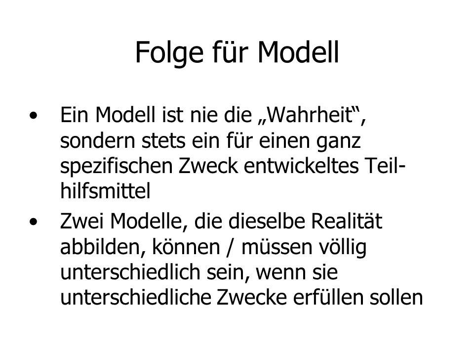 Folge für Modell Ein Modell ist nie die Wahrheit, sondern stets ein für einen ganz spezifischen Zweck entwickeltes Teil- hilfsmittel Zwei Modelle, die dieselbe Realität abbilden, können / müssen völlig unterschiedlich sein, wenn sie unterschiedliche Zwecke erfüllen sollen