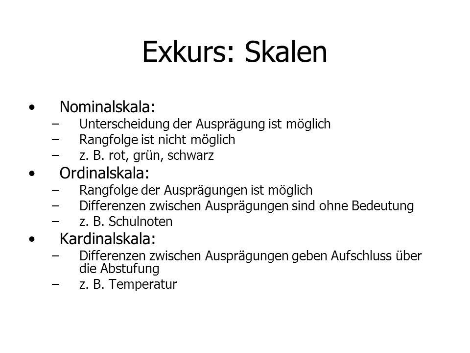 Exkurs: Skalen Nominalskala: – –Unterscheidung der Ausprägung ist möglich – –Rangfolge ist nicht möglich – –z.