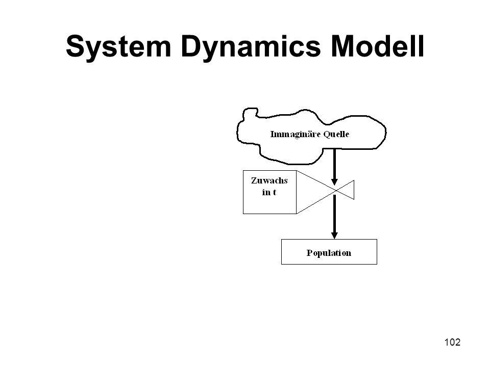 System Dynamics Modell 102