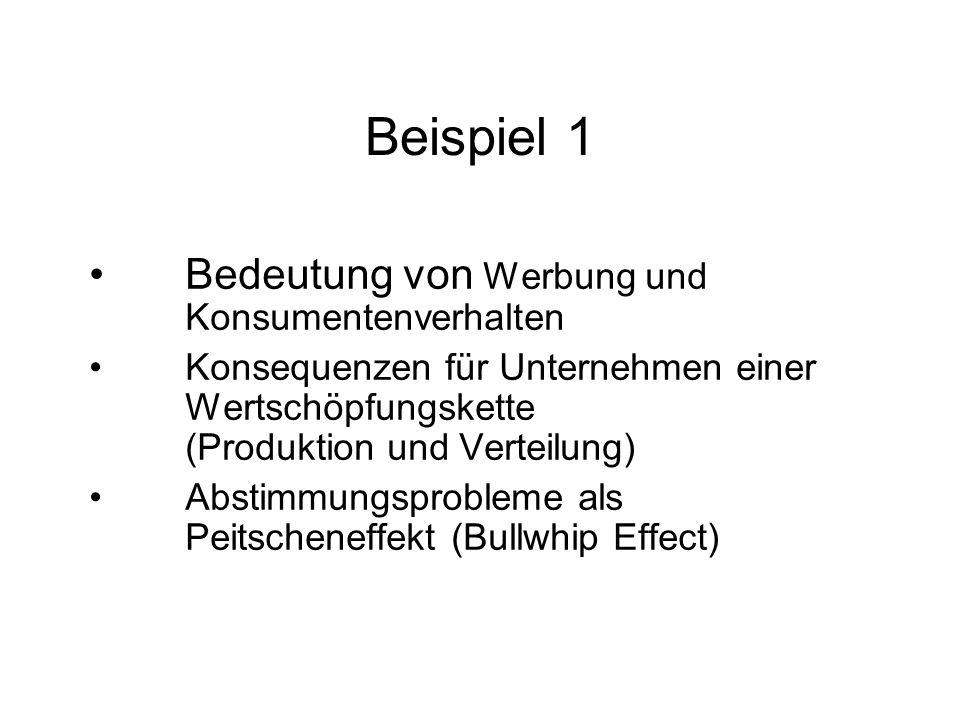 Beispiel 1 Bedeutung von Werbung und Konsumentenverhalten Konsequenzen für Unternehmen einer Wertschöpfungskette (Produktion und Verteilung) Abstimmun