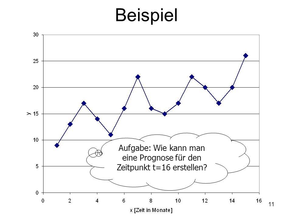 Beispiel Aufgabe: Wie kann man eine Prognose für den Zeitpunkt t=16 erstellen? 11