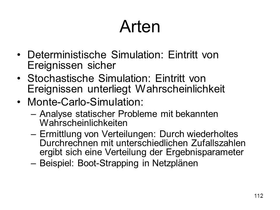 Arten Deterministische Simulation: Eintritt von Ereignissen sicher Stochastische Simulation: Eintritt von Ereignissen unterliegt Wahrscheinlichkeit Mo