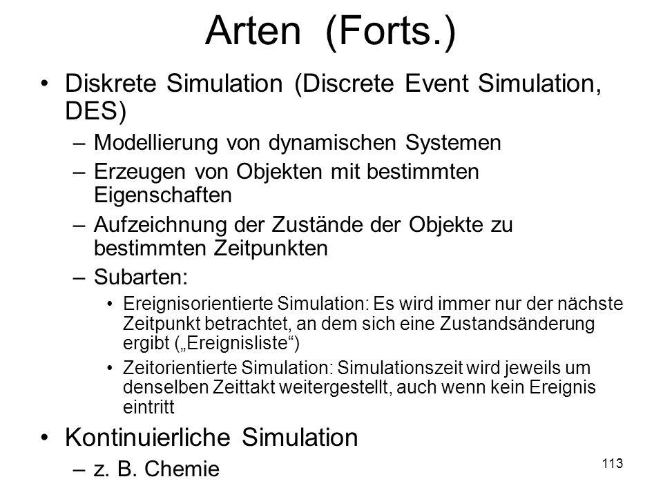 Arten (Forts.) Diskrete Simulation (Discrete Event Simulation, DES) –Modellierung von dynamischen Systemen –Erzeugen von Objekten mit bestimmten Eigen