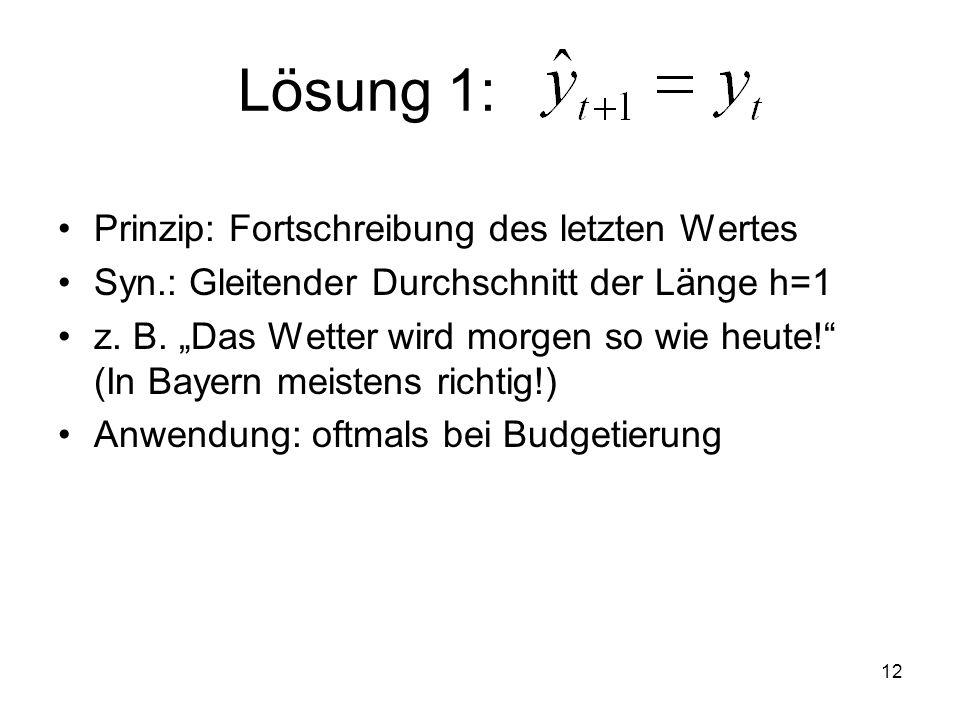 Lösung 1: Prinzip: Fortschreibung des letzten Wertes Syn.: Gleitender Durchschnitt der Länge h=1 z. B. Das Wetter wird morgen so wie heute! (In Bayern