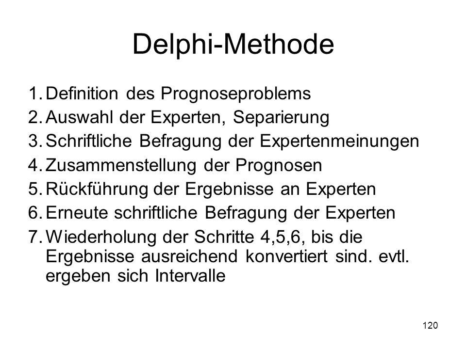 Delphi-Methode 1.Definition des Prognoseproblems 2.Auswahl der Experten, Separierung 3.Schriftliche Befragung der Expertenmeinungen 4.Zusammenstellung