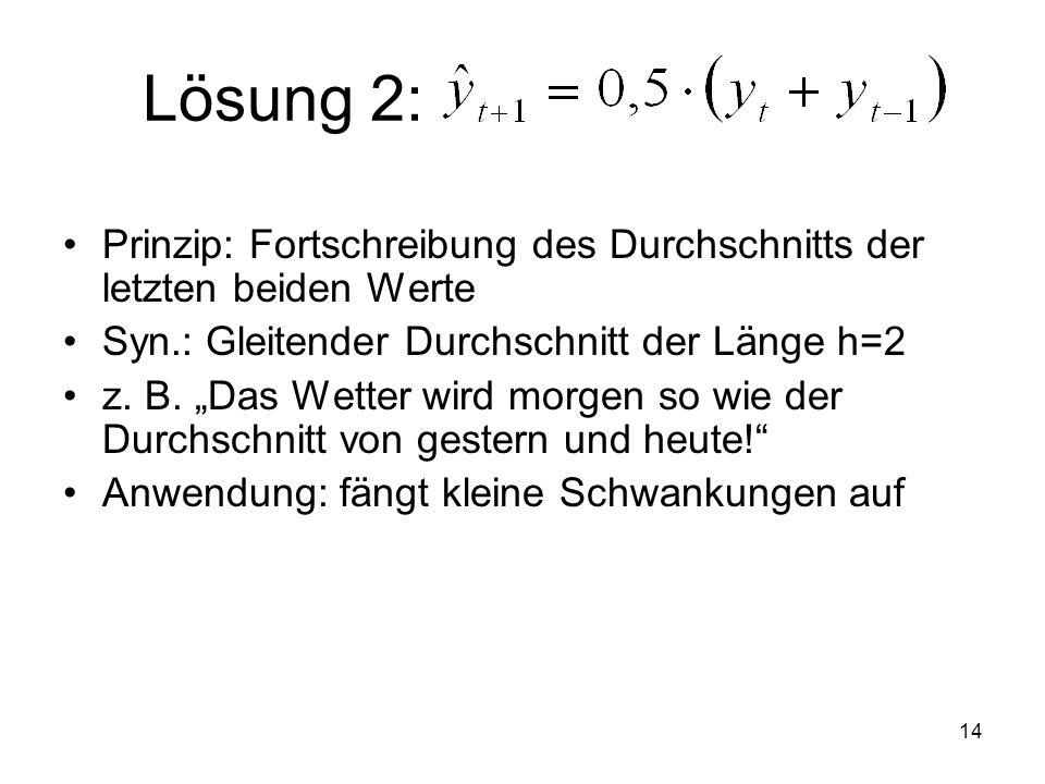 Lösung 2: y t+1 =0,5*(y t + y t-1 ) Prinzip: Fortschreibung des Durchschnitts der letzten beiden Werte Syn.: Gleitender Durchschnitt der Länge h=2 z.