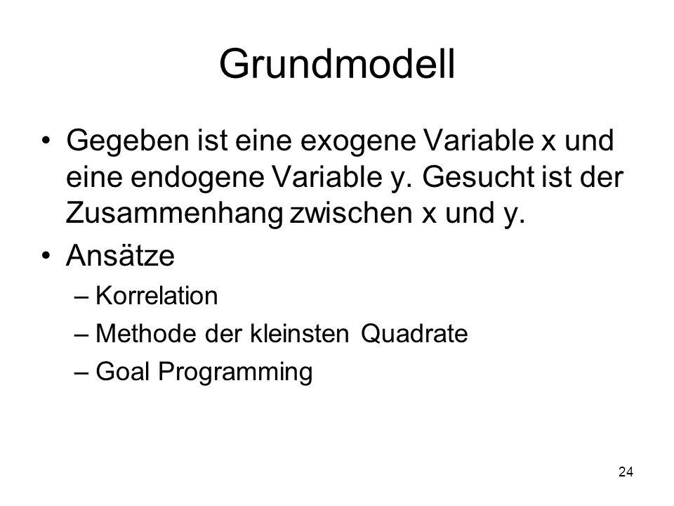 Grundmodell Gegeben ist eine exogene Variable x und eine endogene Variable y. Gesucht ist der Zusammenhang zwischen x und y. Ansätze –Korrelation –Met