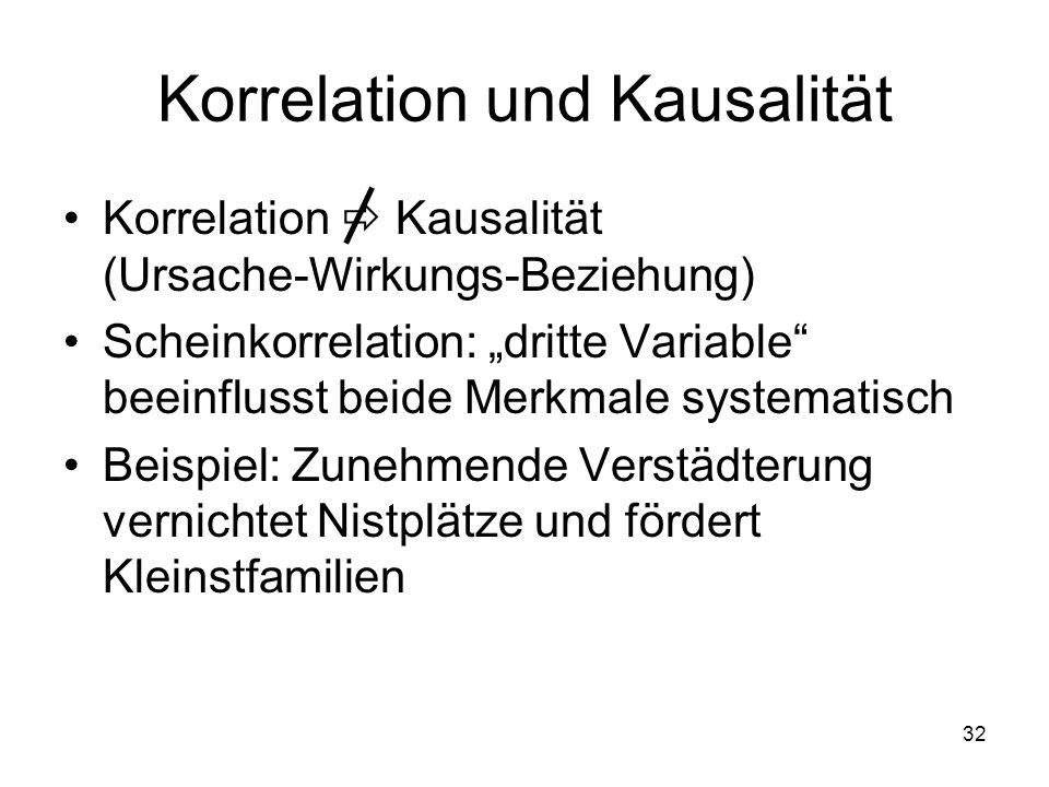 Korrelation und Kausalität Korrelation Kausalität (Ursache-Wirkungs-Beziehung) Scheinkorrelation: dritte Variable beeinflusst beide Merkmale systemati