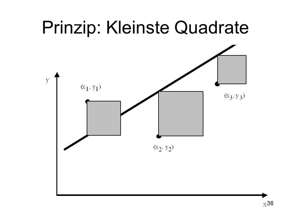 Prinzip: Kleinste Quadrate 36