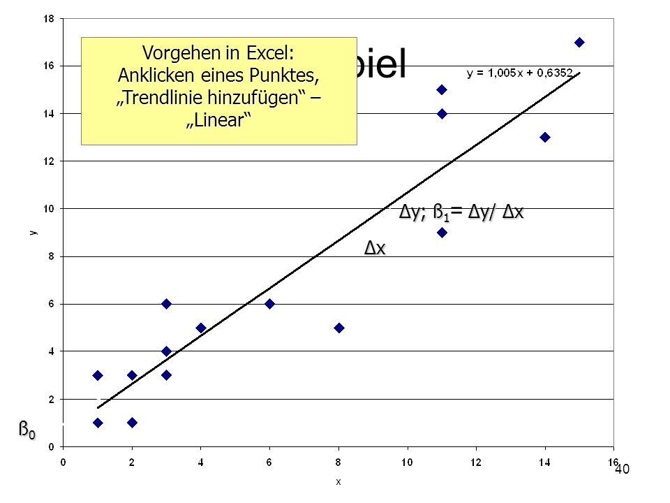 Beispiel Vorgehen in Excel: Anklicken eines Punktes, Trendlinie hinzufügen – Linear ΔxΔxΔxΔx Δy; ß 1 Δy/ Δx Δy; ß 1 = Δy/ Δx ß0ß0ß0ß0 40