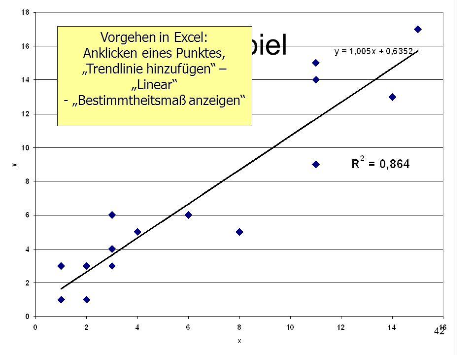 Beispiel Vorgehen in Excel: Anklicken eines Punktes, Trendlinie hinzufügen – Linear - Bestimmtheitsmaß anzeigen 42