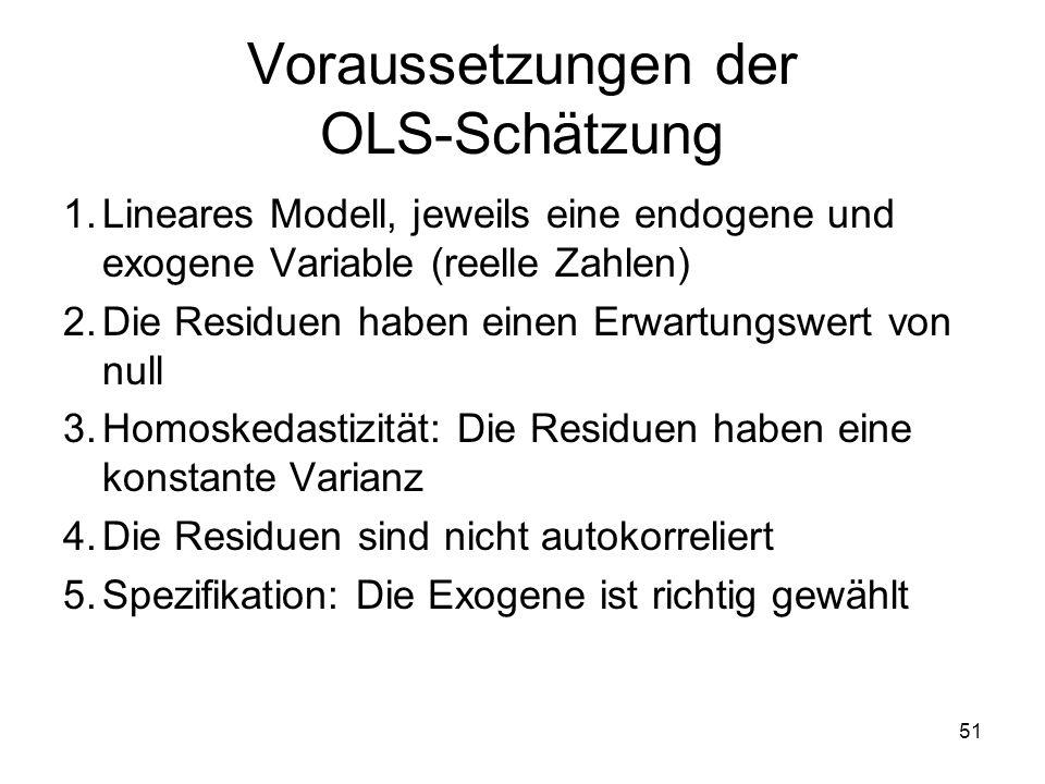 Voraussetzungen der OLS-Schätzung 1.Lineares Modell, jeweils eine endogene und exogene Variable (reelle Zahlen) 2.Die Residuen haben einen Erwartungsw