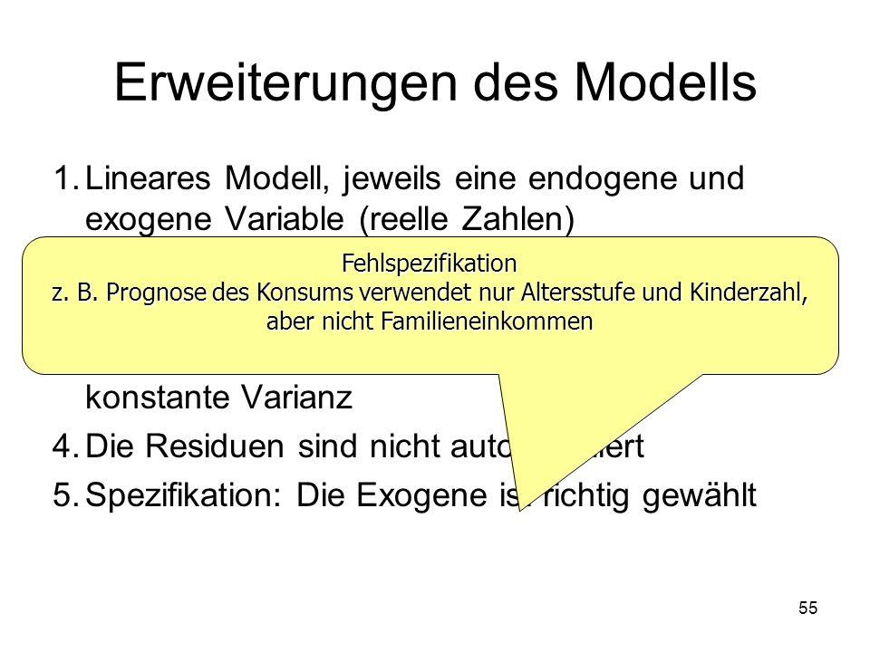 Erweiterungen des Modells 1.Lineares Modell, jeweils eine endogene und exogene Variable (reelle Zahlen) 2.Die Residuen haben einen Erwartungswert von