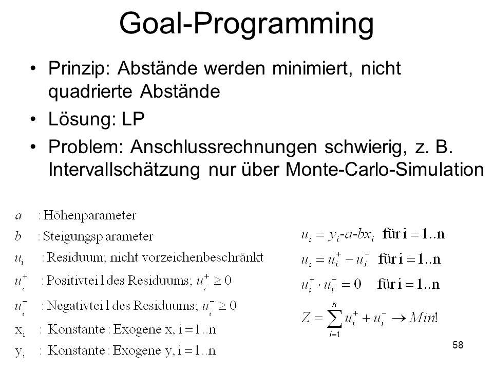 Goal-Programming Prinzip: Abstände werden minimiert, nicht quadrierte Abstände Lösung: LP Problem: Anschlussrechnungen schwierig, z. B. Intervallschät