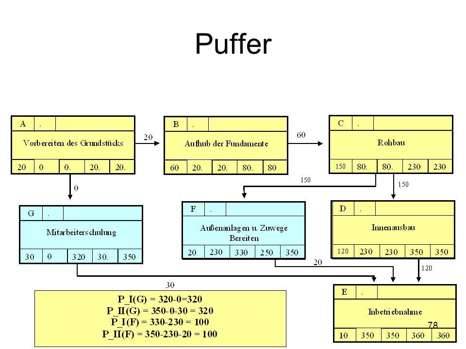 Puffer 78