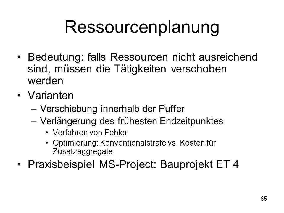 Ressourcenplanung Bedeutung: falls Ressourcen nicht ausreichend sind, müssen die Tätigkeiten verschoben werden Varianten –Verschiebung innerhalb der P