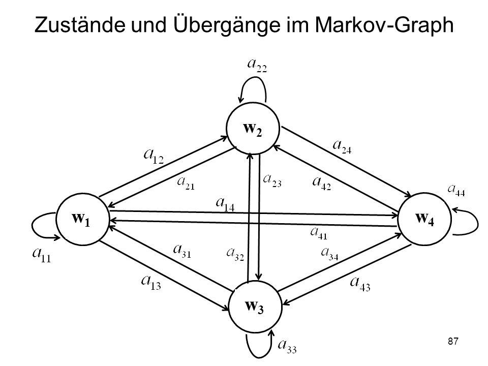 Zustände und Übergänge im Markov-Graph w1w1 w2w2 w4w4 w3w3 87