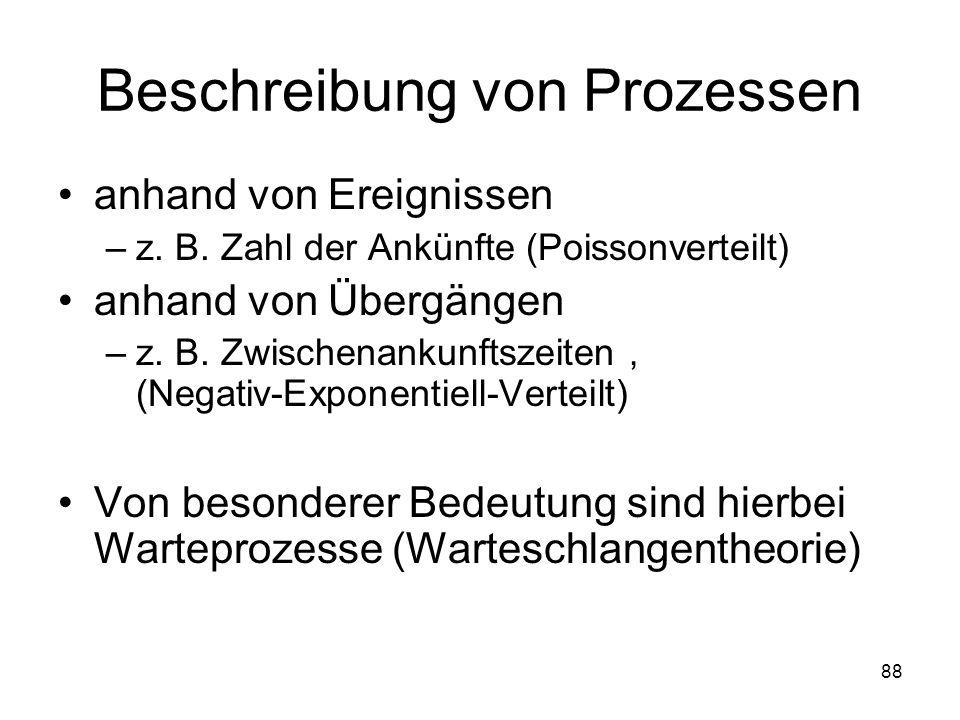 Beschreibung von Prozessen anhand von Ereignissen –z. B. Zahl der Ankünfte (Poissonverteilt) anhand von Übergängen –z. B. Zwischenankunftszeiten (Nega