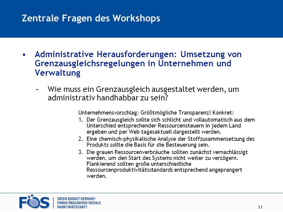 11 Zentrale Fragen des Workshops Administrative Herausforderungen: Umsetzung von Grenzausgleichsregelungen in Unternehmen und Verwaltung –Wie muss ein