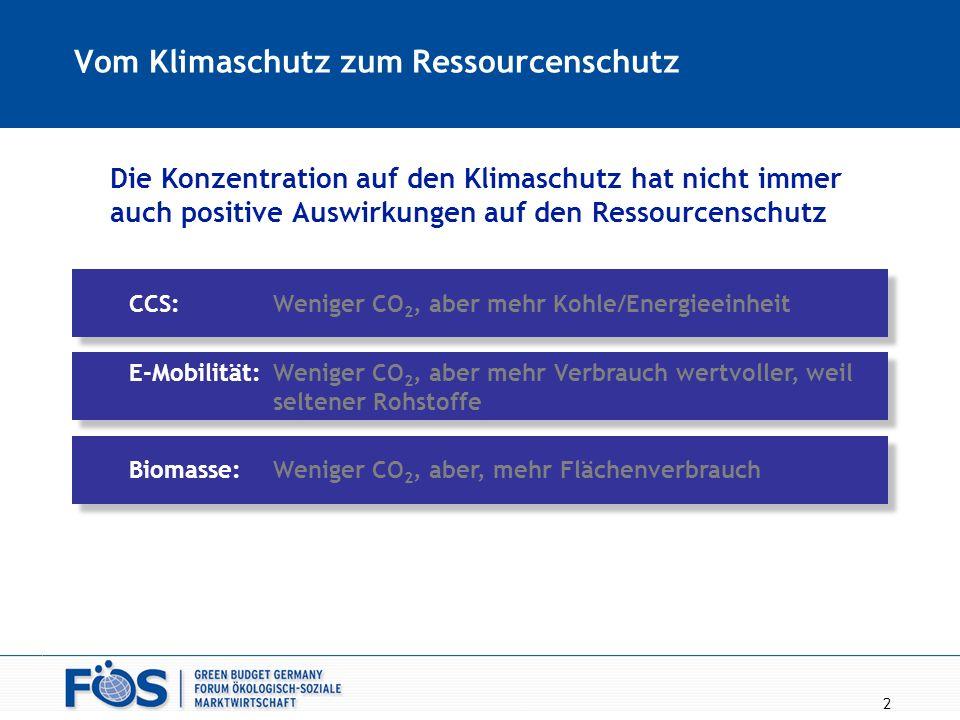 2 Vom Klimaschutz zum Ressourcenschutz Die Konzentration auf den Klimaschutz hat nicht immer auch positive Auswirkungen auf den Ressourcenschutz CCS: