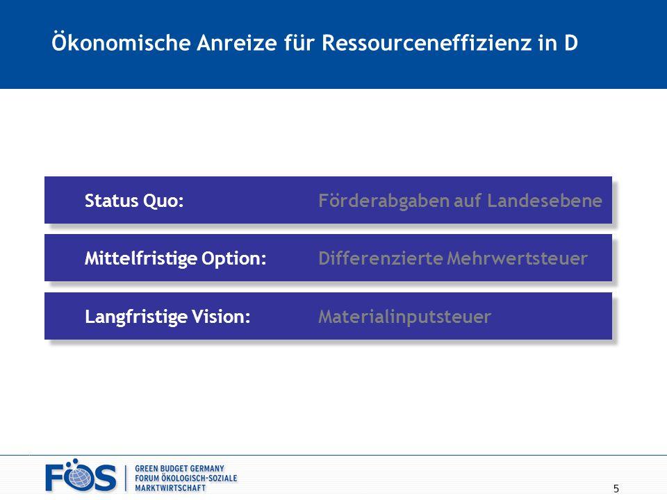 5 Ökonomische Anreize für Ressourceneffizienz in D Status Quo:Förderabgaben auf Landesebene Mittelfristige Option: Differenzierte Mehrwertsteuer Langf