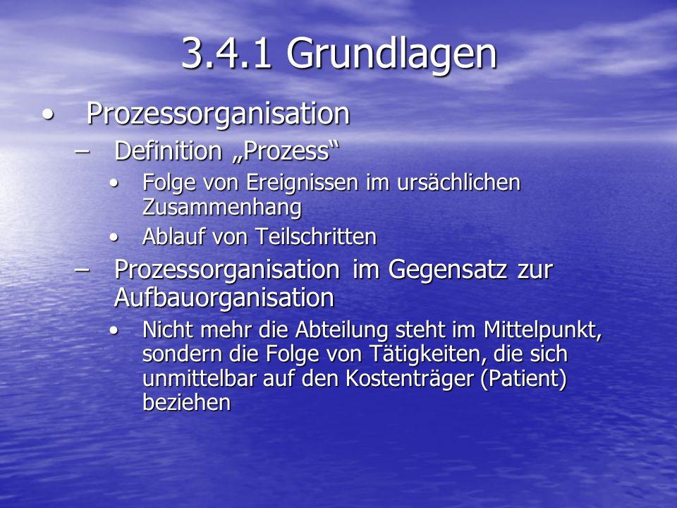 3.4.1 Grundlagen ProzessorganisationProzessorganisation –Definition Prozess Folge von Ereignissen im ursächlichen ZusammenhangFolge von Ereignissen im