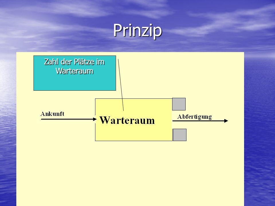 Prinzip Zahl der Plätze im Warteraum
