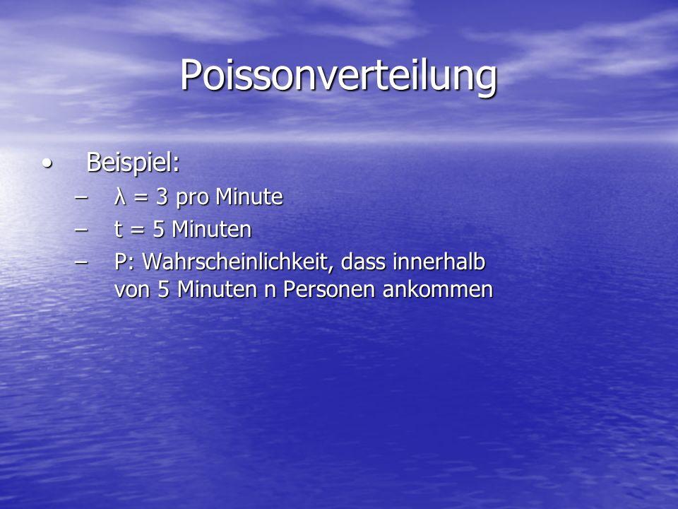 Poissonverteilung Beispiel:Beispiel: –λ = 3 pro Minute –t = 5 Minuten –P: Wahrscheinlichkeit, dass innerhalb von 5 Minuten n Personen ankommen