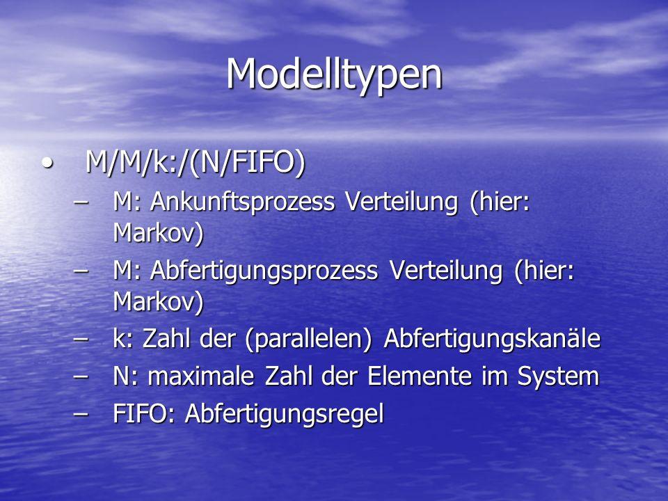 Modelltypen M/M/k:/(N/FIFO)M/M/k:/(N/FIFO) –M: Ankunftsprozess Verteilung (hier: Markov) –M: Abfertigungsprozess Verteilung (hier: Markov) –k: Zahl de