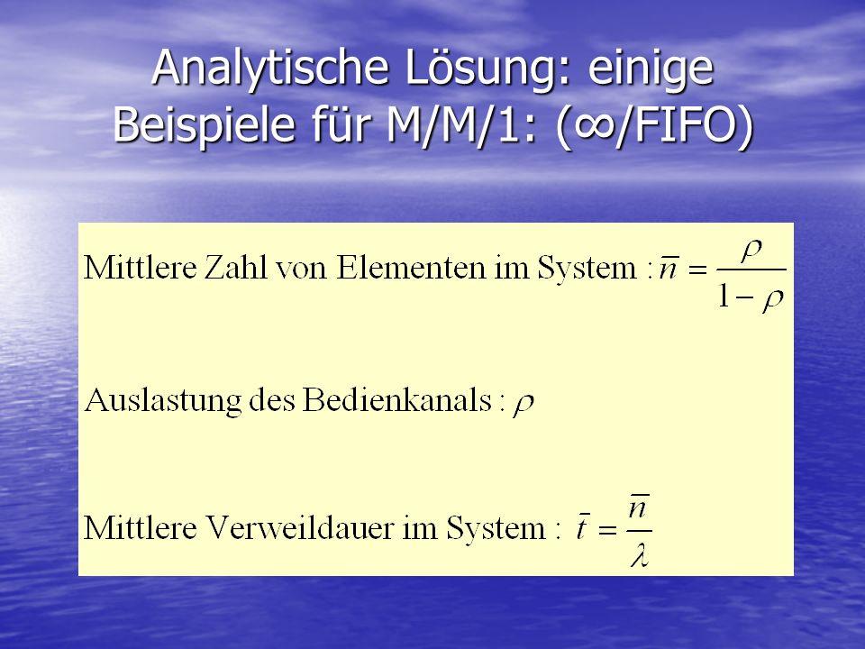 Analytische Lösung: einige Beispiele für M/M/1: (/FIFO)