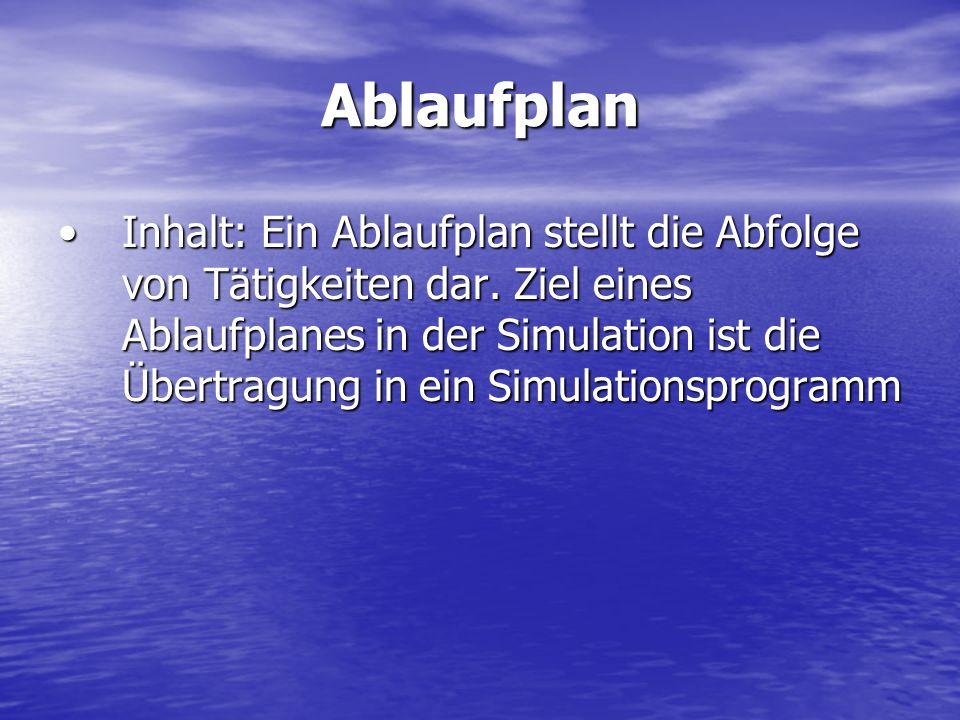 Ablaufplan Inhalt: Ein Ablaufplan stellt die Abfolge von Tätigkeiten dar. Ziel eines Ablaufplanes in der Simulation ist die Übertragung in ein Simulat