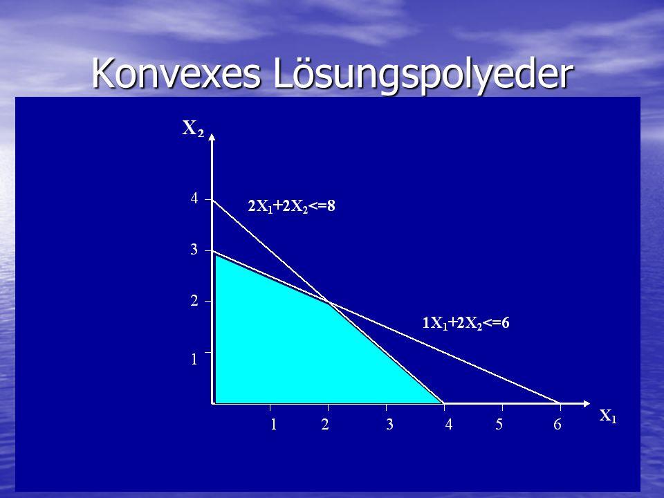 Zielfunktion und Optimierung Z=10X 1 +16X 2
