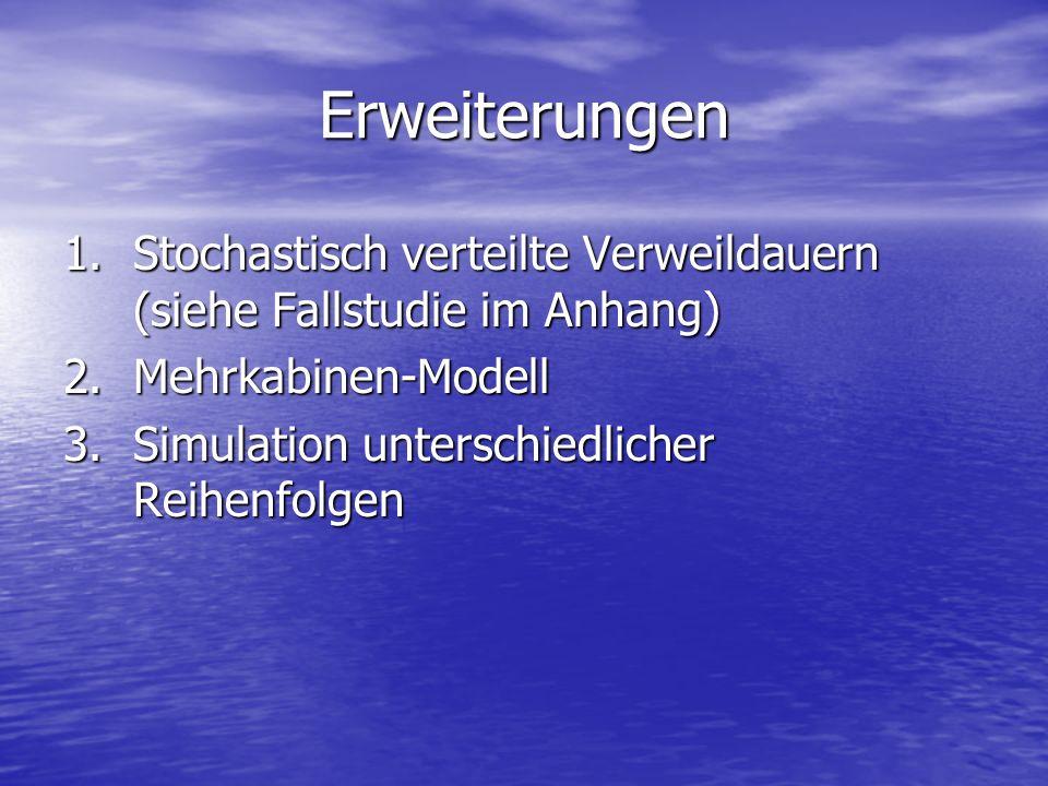 Erweiterungen 1.Stochastisch verteilte Verweildauern (siehe Fallstudie im Anhang) 2.Mehrkabinen-Modell 3.Simulation unterschiedlicher Reihenfolgen