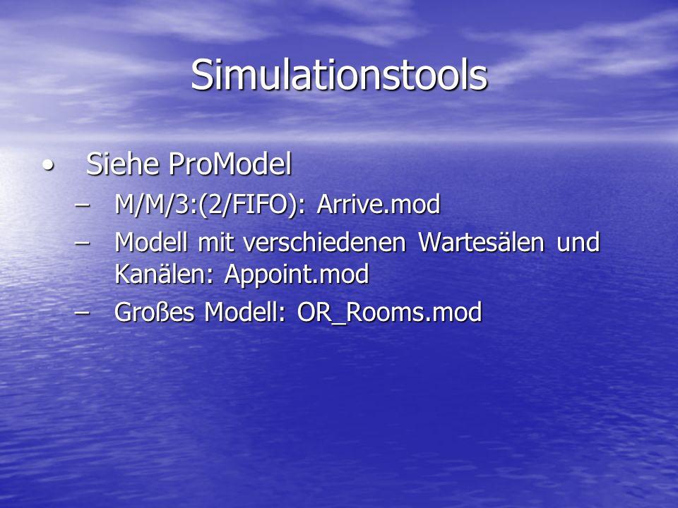 Simulationstools Siehe ProModelSiehe ProModel –M/M/3:(2/FIFO): Arrive.mod –Modell mit verschiedenen Wartesälen und Kanälen: Appoint.mod –Großes Modell