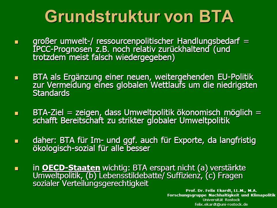 Grundstruktur von BTA großer umwelt-/ ressourcenpolitischer Handlungsbedarf = IPCC-Prognosen z.B.