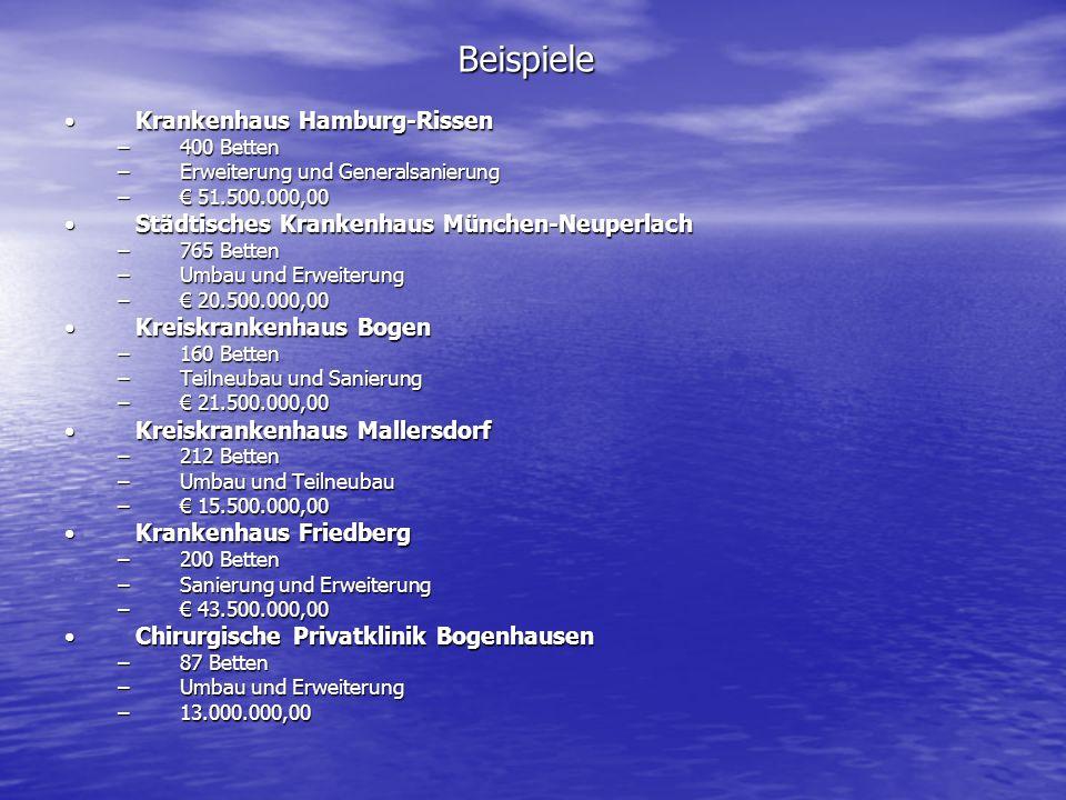 Beispiele Krankenhaus Hamburg-RissenKrankenhaus Hamburg-Rissen –400 Betten –Erweiterung und Generalsanierung – 51.500.000,00 Städtisches Krankenhaus München-NeuperlachStädtisches Krankenhaus München-Neuperlach –765 Betten –Umbau und Erweiterung – 20.500.000,00 Kreiskrankenhaus BogenKreiskrankenhaus Bogen –160 Betten –Teilneubau und Sanierung – 21.500.000,00 Kreiskrankenhaus MallersdorfKreiskrankenhaus Mallersdorf –212 Betten –Umbau und Teilneubau – 15.500.000,00 Krankenhaus FriedbergKrankenhaus Friedberg –200 Betten –Sanierung und Erweiterung – 43.500.000,00 Chirurgische Privatklinik BogenhausenChirurgische Privatklinik Bogenhausen –87 Betten –Umbau und Erweiterung –13.000.000,00