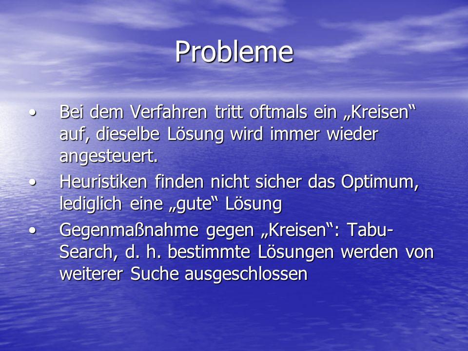 Probleme Bei dem Verfahren tritt oftmals ein Kreisen auf, dieselbe Lösung wird immer wieder angesteuert.Bei dem Verfahren tritt oftmals ein Kreisen auf, dieselbe Lösung wird immer wieder angesteuert.