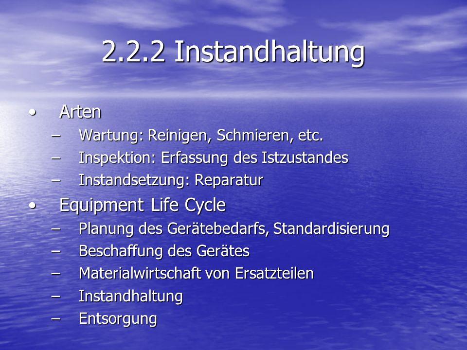 2.2.2 Instandhaltung ArtenArten –Wartung: Reinigen, Schmieren, etc.