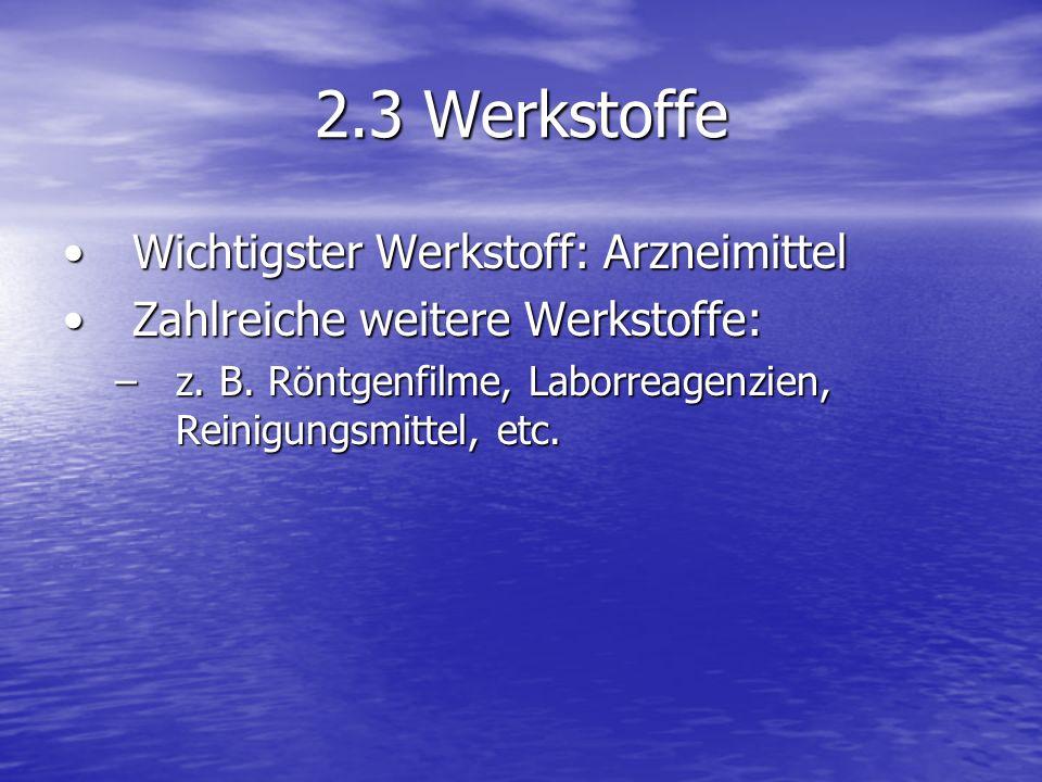2.3 Werkstoffe Wichtigster Werkstoff: ArzneimittelWichtigster Werkstoff: Arzneimittel Zahlreiche weitere Werkstoffe:Zahlreiche weitere Werkstoffe: –z.