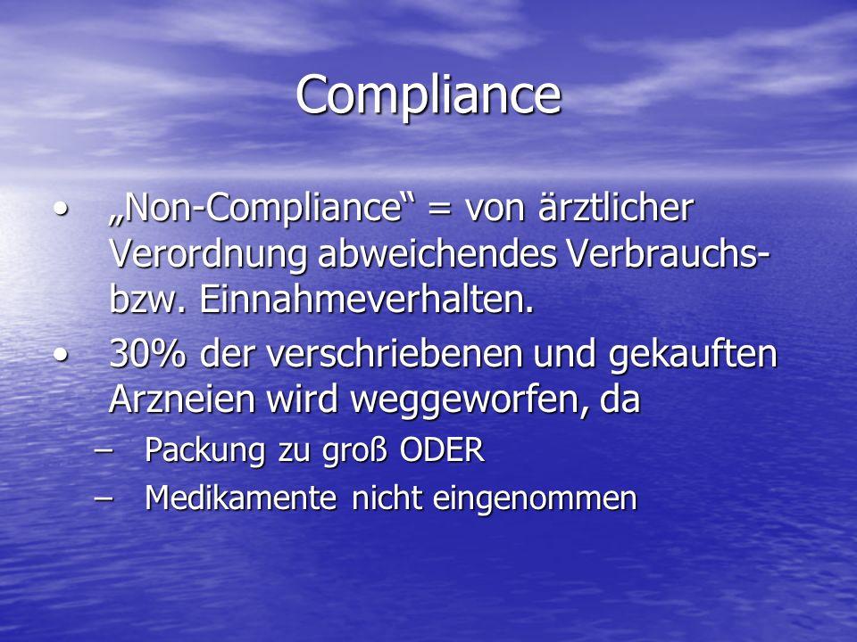 Compliance Non-Compliance = von ärztlicher Verordnung abweichendes Verbrauchs- bzw.