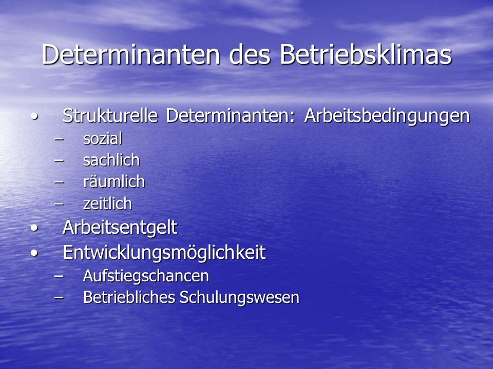 Determinanten des Betriebsklimas Strukturelle Determinanten: ArbeitsbedingungenStrukturelle Determinanten: Arbeitsbedingungen –sozial –sachlich –räumlich –zeitlich ArbeitsentgeltArbeitsentgelt EntwicklungsmöglichkeitEntwicklungsmöglichkeit –Aufstiegschancen –Betriebliches Schulungswesen