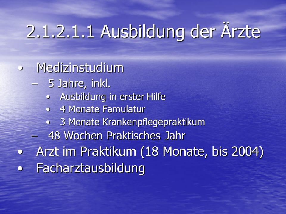 2.1.2.1.1 Ausbildung der Ärzte MedizinstudiumMedizinstudium –5 Jahre, inkl.