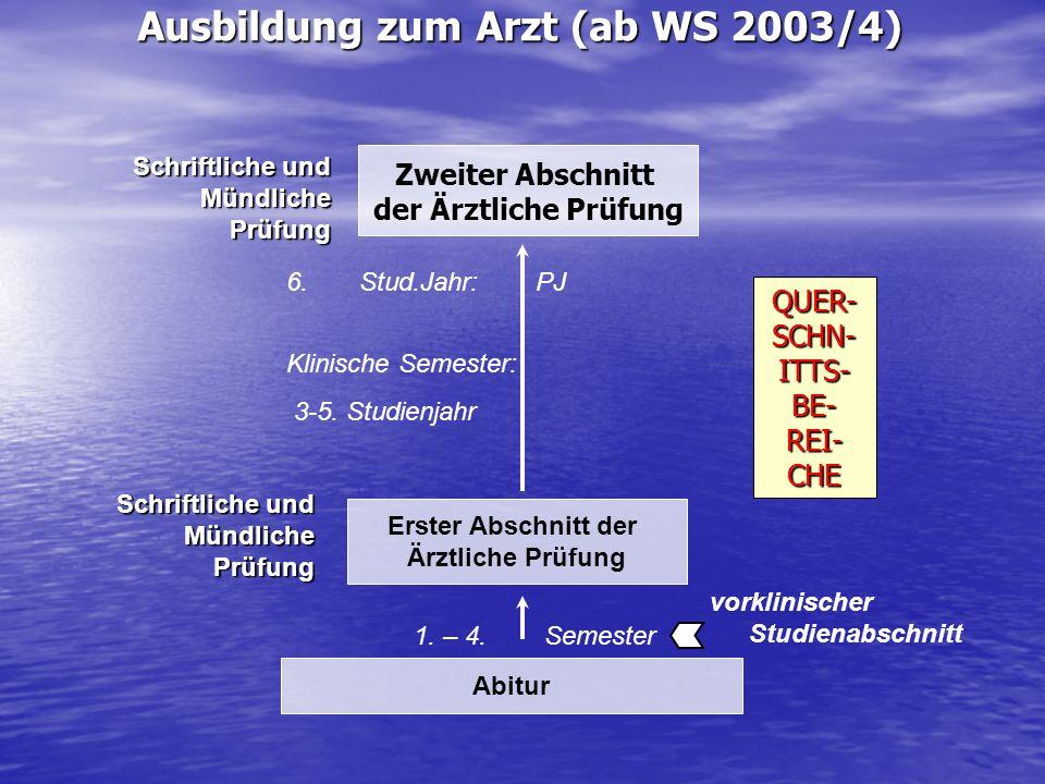 Ausbildung zum Arzt (ab WS 2003/4) Abitur Erster Abschnitt der Ärztliche Prüfung Zweiter Abschnitt der Ärztliche Prüfung Schriftliche und Mündliche Prüfung 1.