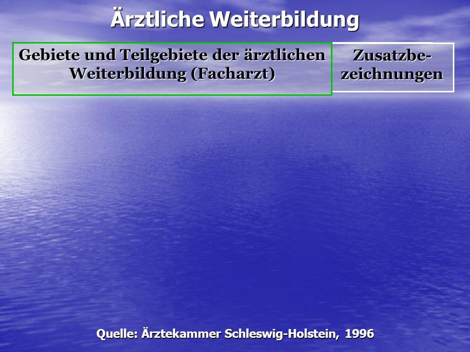 Ärztliche Weiterbildung Quelle: Ärztekammer Schleswig-Holstein, 1996 Zusatzbe- zeichnungen Gebiete und Teilgebiete der ärztlichen Weiterbildung (Facharzt)