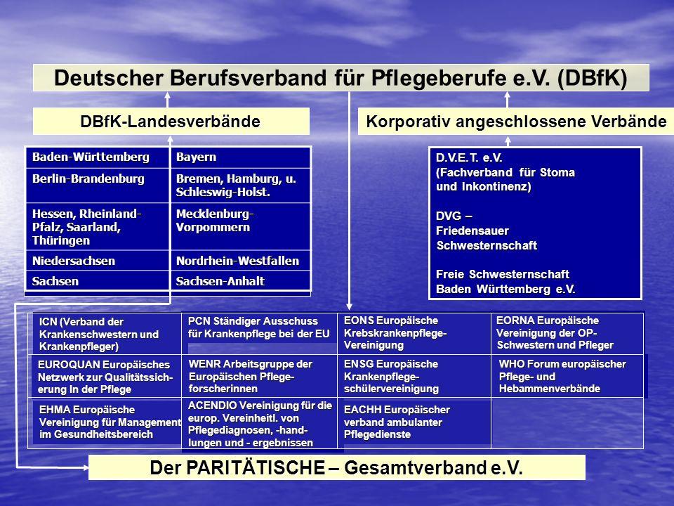 EACHH Europäischer verband ambulanter Pflegedienste ACENDIO Vereinigung für die europ.