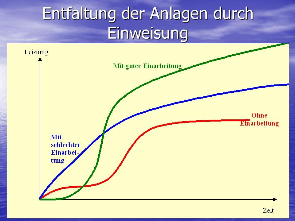 Berufsgruppen: Überblick Gliederungsproblem: Ausbildung ist Ländersache, d.h.